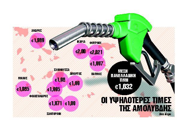 Ξεπέρασε τα 2 ευρώ η τιμή της αμόλυβδης βενζίνης   tanea.gr