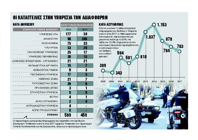 Η μαύρη βίβλος της διαφθοράς | tanea.gr