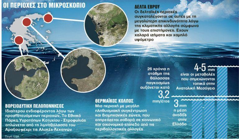 Κίνδυνος: «Βουλιάζουν» οι ακτές σε τρεις περιοχές της Ελλάδας | tanea.gr
