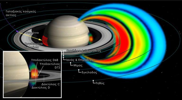 Νέα ζώνη ακτινοβολίας ανάμεσα στον Κρόνο και στους δακτυλίους του | tanea.gr