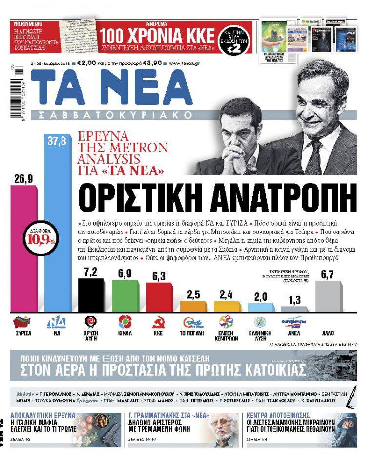 Δημοσκόπηση Metron Analysis : Αυτοδυναμία «βλέπει» η ΝΔ - Προβάδισμα 10,9% έναντι του ΣΥΡΙΖΑ | tanea.gr