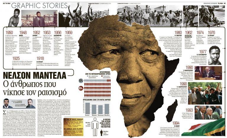 Νέλσον Μαντέλα: Ο άνθρωπος που νίκησε τον ρατσισμό | tanea.gr