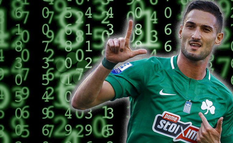 Φεντερίκο Μακέντα: Η ώρα ενός μεγάλου γκολ | tanea.gr