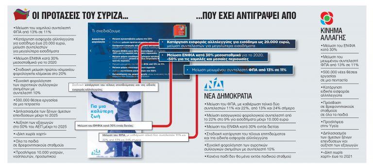 Πρόγραμμα ΣΥΡΙΖΑ με ιδέες από ΝΔ και Κίνημα Αλλαγής | tanea.gr