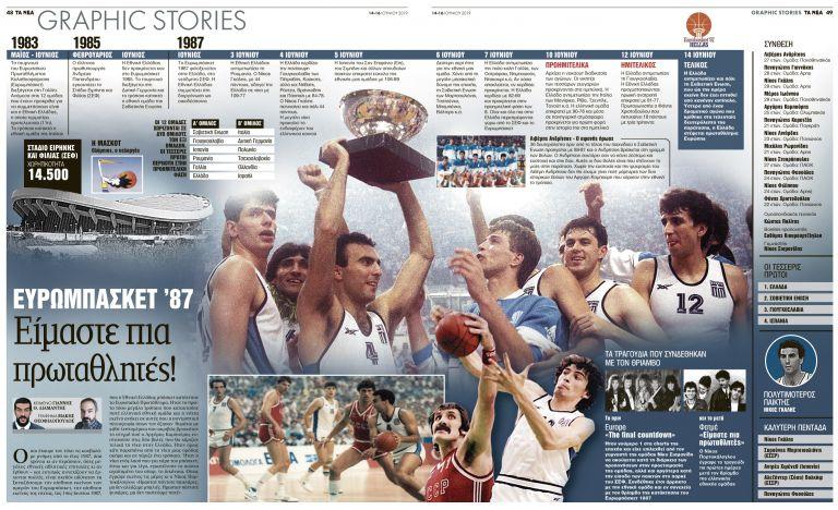 Ευρωμπάσκετ '87: Είμαστε πια πρωταθλητές | tanea.gr
