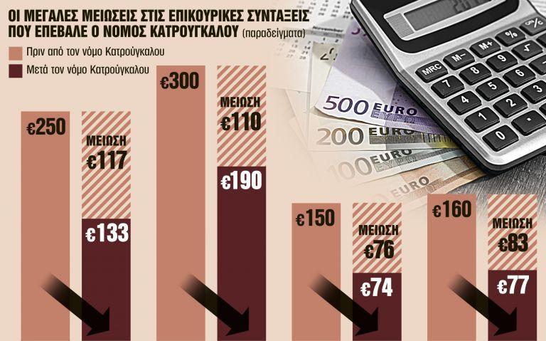 Οσα θα δίνεις τόσα θα παίρνεις από το 2021 | tanea.gr