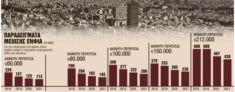 Κάθε χρόνο και λιγότερος έως και το 2021   tanea.gr