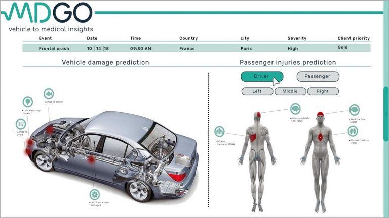 Σε ρόλο διασώστη η τεχνητή νοημοσύνη στα μελλοντικά αυτοκίνητα | tanea.gr