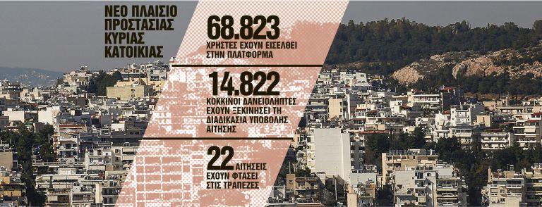 Εξώσεις - εξπρές των στρατηγικών κακοπληρωτών   tanea.gr