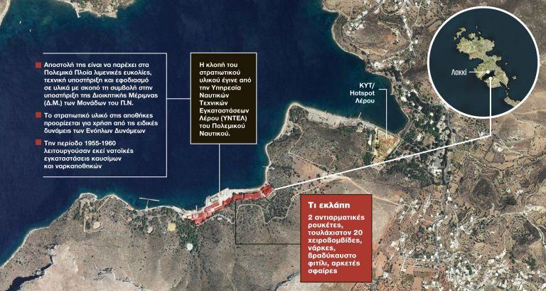 Συναγερμός για τις μαύρες τρύπες στη φύλαξη οπλισμού | tanea.gr
