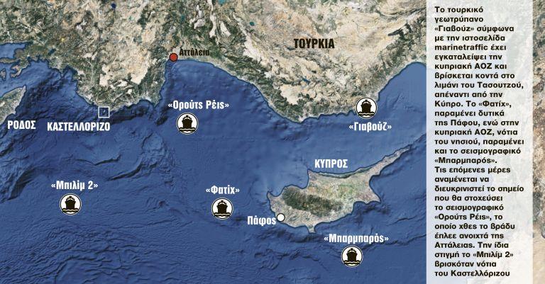 Γιατί οι Τούρκοι απέσυραν το «Γιαβούζ» | tanea.gr