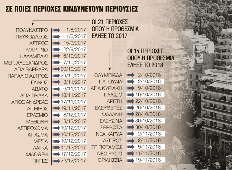 Σιωπηρή παράταση για δηλώσεις έως τις γιορτές | tanea.gr