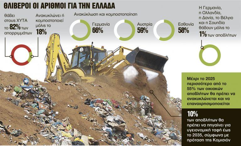 Τρέχουμε τώρα για την ανακύκλωση | tanea.gr