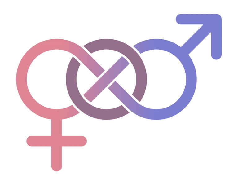 Κλίμακα Κίνσεϊ : Η περίφημη κλίμακα που δείχνει τον σεξουαλικό προσανατολισμό μας | tanea.gr