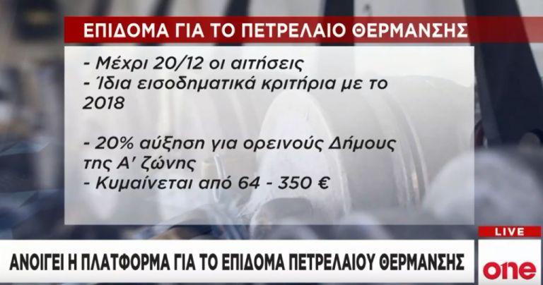 Επίδομα θέρμανσης: Ανοίγει η πλατφόρμα | tanea.gr