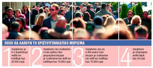 Μέρισμα 750 ευρώ σε 250.000 νοικοκυριά | tanea.gr