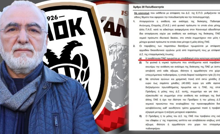 Greek football regulations are relentless: Demotion for PAOK – Xanthi, lifelong ban for Savvidis | tanea.gr