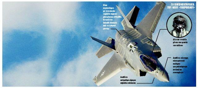 Γιατί ο πρωθυπουργός άνοιξε θέμα αγοράς των αεροσκαφών F-35 | tanea.gr