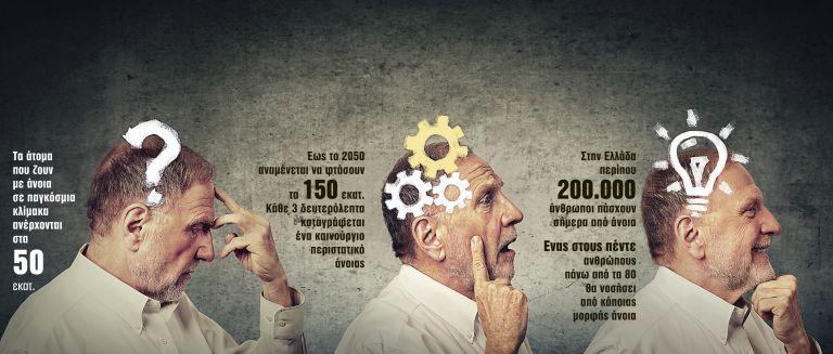 «Εργαλεία» που δυναμώνουν τη μνήμη | tanea.gr