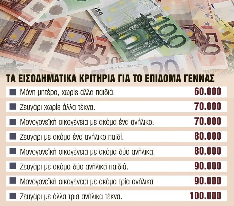 Επίδομα γέννησης : Πώς θα κάνετε την αίτηση για τα 2.000 ευρώ | tanea.gr