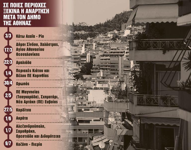 Αντίστροφη μέτρηση για τους ιδιοκτήτες ακινήτων στην Αθήνα | tanea.gr