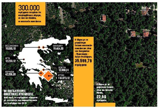 Φόρμουλα για τακτοποίηση δασικών αυθαιρέτων | tanea.gr