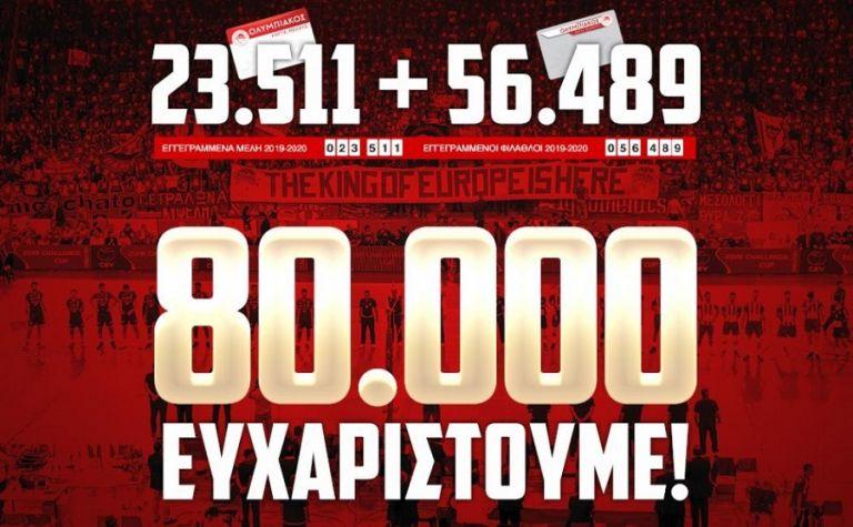 Ολυμπιακός: Έφτασε τα 80.000 μέλη και φιλάθλους στη σεζόν! | tanea.gr