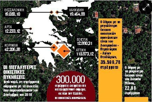 Πώς θα γίνει η τακτοποίηση των δασικών αυθαιρέτων | tanea.gr