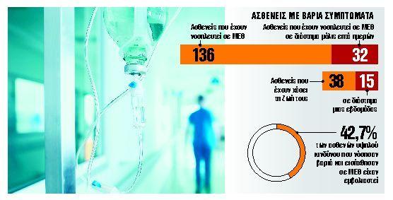 Επιθετικότερη η φετινή γρίπη | tanea.gr