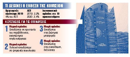 Εύσημα για μεταρρυθμίσεις, καμπανάκι για κόκκινα δάνεια | tanea.gr