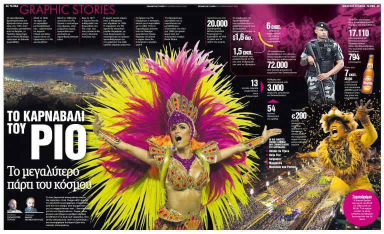 Το καρναβάλι του Ρίο: Το μεγαλύτερο πάρτι του κόσμου | tanea.gr