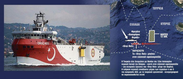 Οι Τούρκοι ερευνούν τα ανακλαστικά μας   tanea.gr