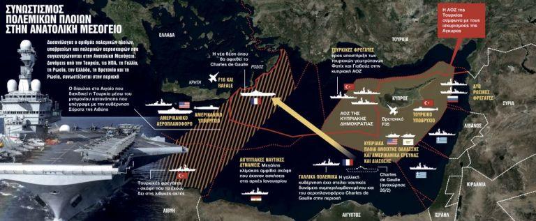 Πεδίο βολής η Ανατολική Μεσόγειος – Περιπολούν πλοία από 44 χώρες | tanea.gr