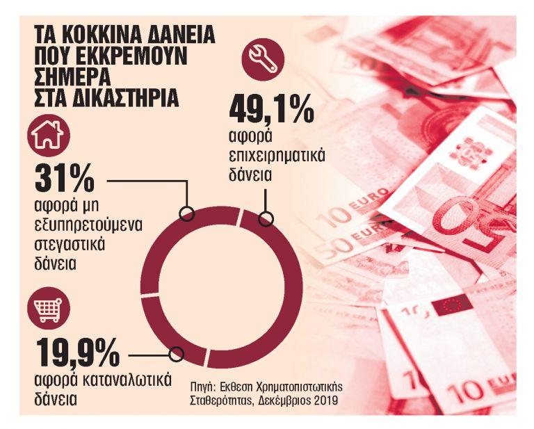 Διαμεσολάβηση πριν από τα Δικαστήρια για διαφορές άνω των 30 χιλ. ευρώ | tanea.gr