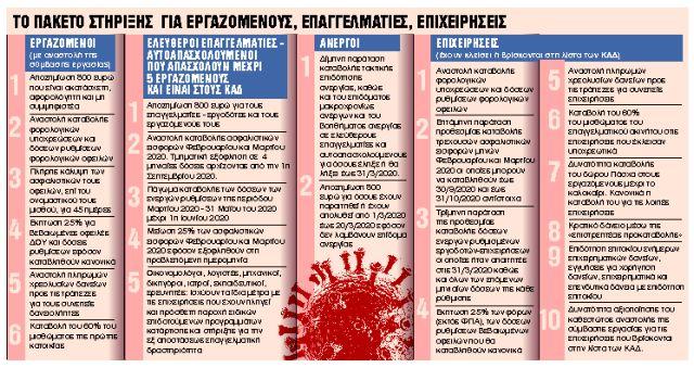 Τα μυστικά και οι παγίδες για το επίδομα των 800 ευρώ   tanea.gr