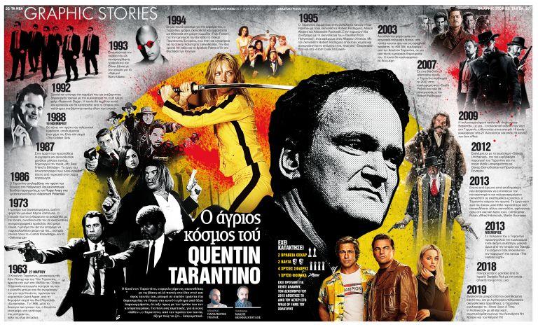 O άγριος κόσμος του Quentin Tarantino | tanea.gr