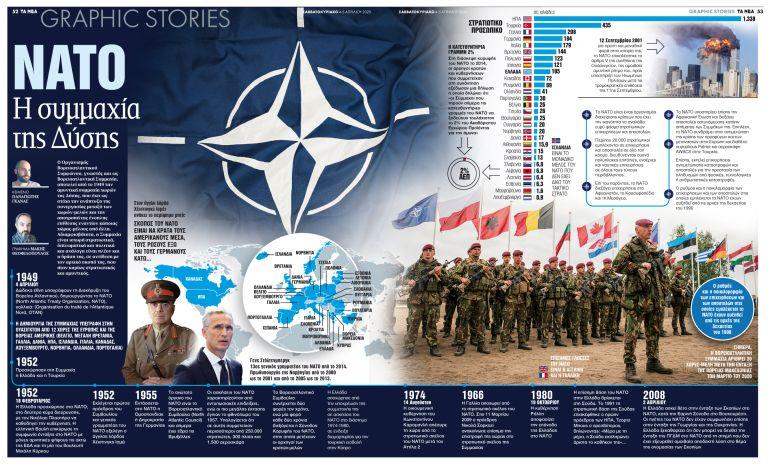 NATO: Η συμμαχία της δύσης | tanea.gr