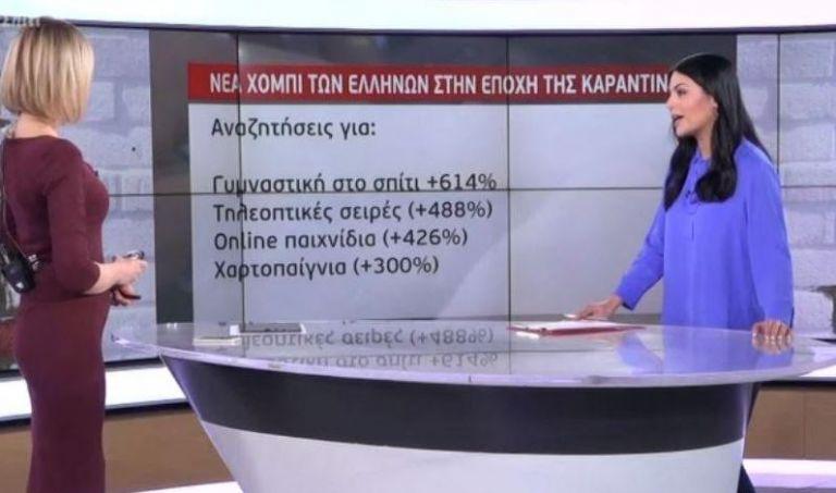 Τα νέα χόμπι των Ελλήνων στην εποχή της καραντίνας | tanea.gr