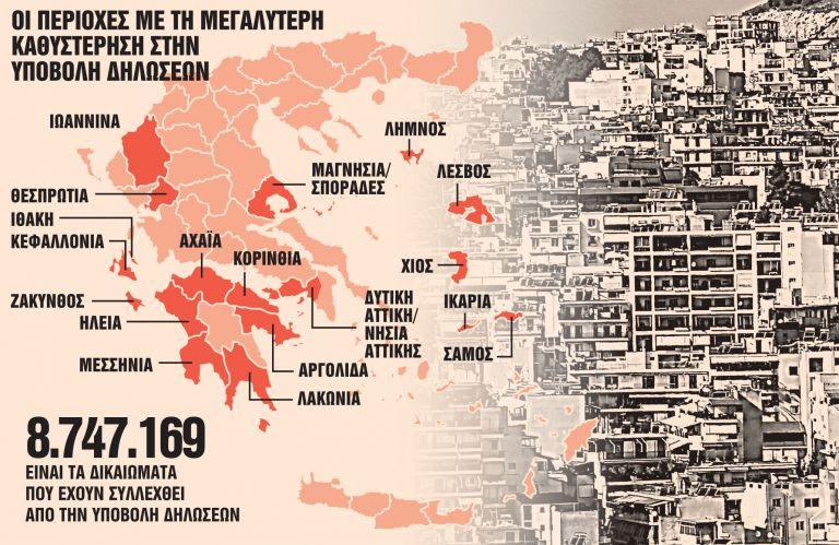 Κτηματολόγιο : Τρέξτε γιατί... παρατάσεις τέλος, έρχονται τα πρόστιμα | tanea.gr