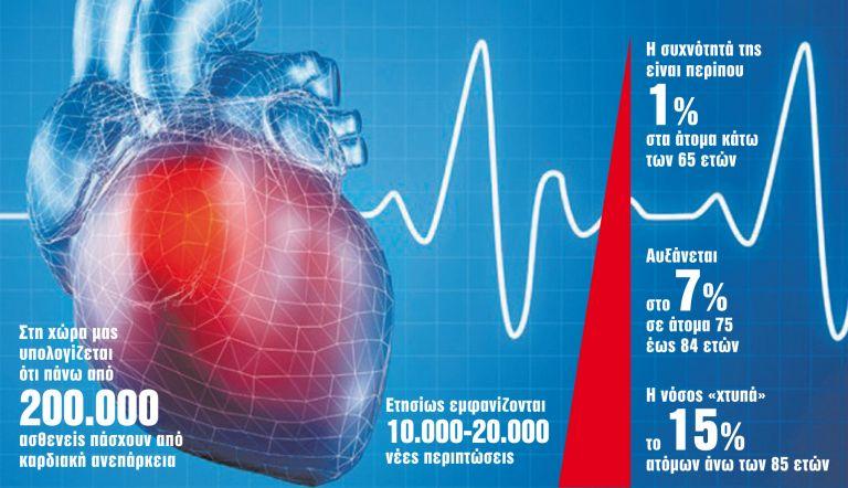 Συμπτώματα, θεραπεία, πρόληψη και Covid-19 | tanea.gr