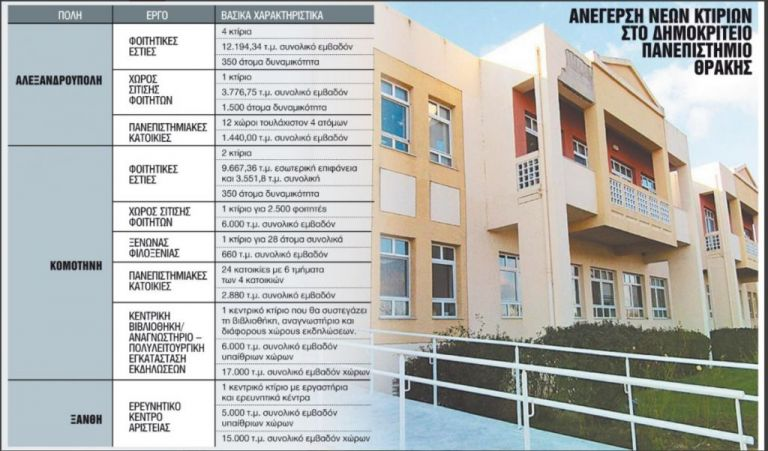 Μια δημόσια επένδυση στην Παιδεία κι ένα μεγάλο στοίχημα για το μέλλον | tanea.gr