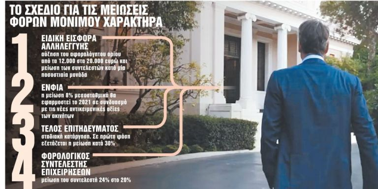 Restart στην οικονομία με νέες μειώσεις φόρων από τον Σεπτέμβριο | tanea.gr