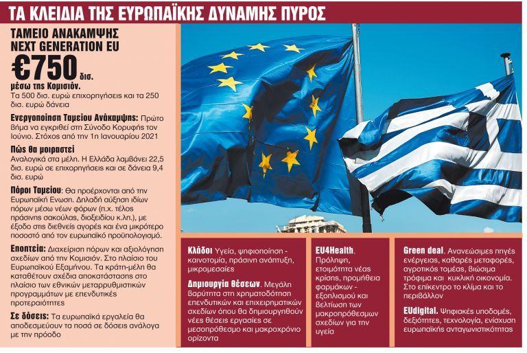 Ευρωσωσίβιο 32 δισ. ευρώ στην ύφεση - Τι σημαίνει για την Ελλάδα | tanea.gr