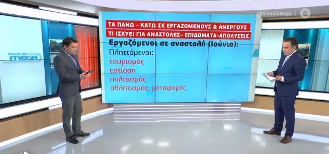 Τα νέα δεδομένα για αναστολή συμβάσεων, επιδόματα και απολύσεις | tanea.gr