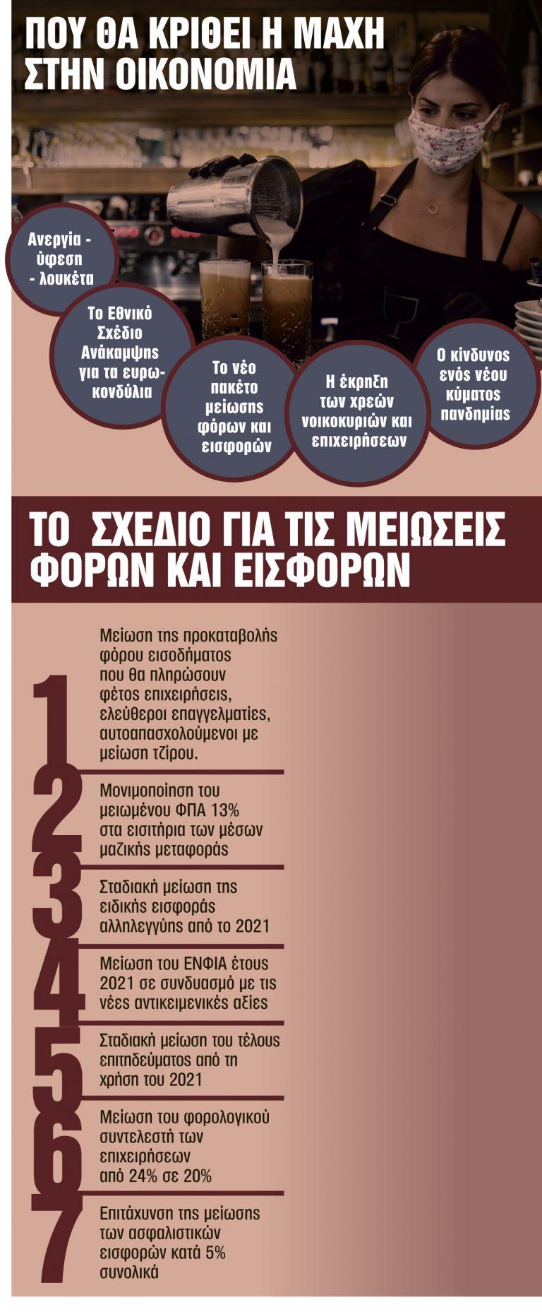 Τα πέντε μέτωπα της κυβέρνησης | tanea.gr