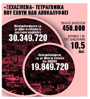 Νέα ευκαιρία για τους ιδιοκτήτες ακινήτων | tanea.gr