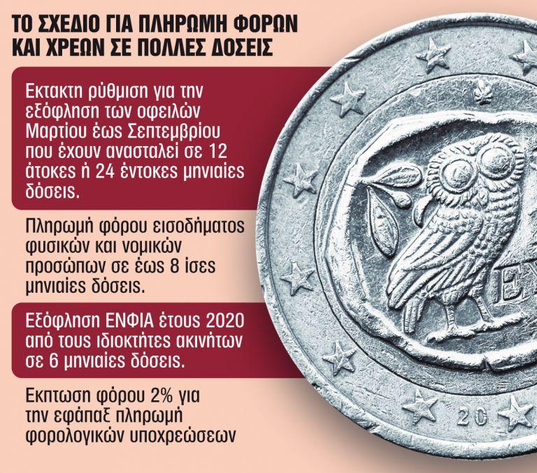 Αυτό είναι το σχέδιο για να πληρώσετε τους φόρους σε πολλές δόσεις | tanea.gr