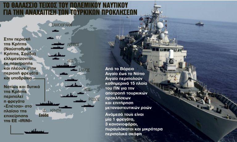 Πλωτό φράγμα στο Αιγαίο από τις Ενοπλες Δυνάμεις απέναντι στις τουρκικές προκλήσεις | tanea.gr