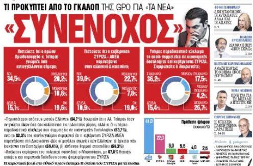 Διαβάστε στα «Νέα Σαββατοκύριακο»: «Συνένοχος» – Γκάλοπ της GPO για τις τελευταίες εξελίξεις και το ρόλο Τσίπρα | tanea.gr