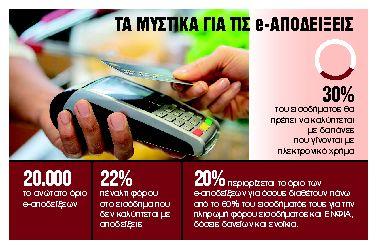 Παγίδες και μυστικά για τις e-αποδείξεις | tanea.gr